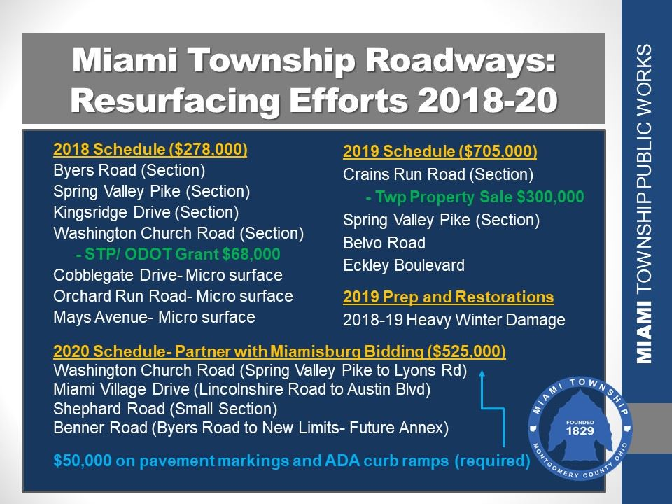 2020 Resurfacing Schedule